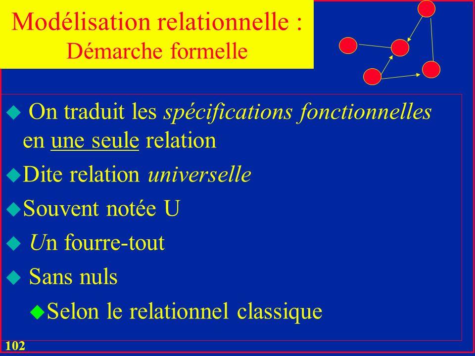 Modélisation relationnelle : Démarche formelle