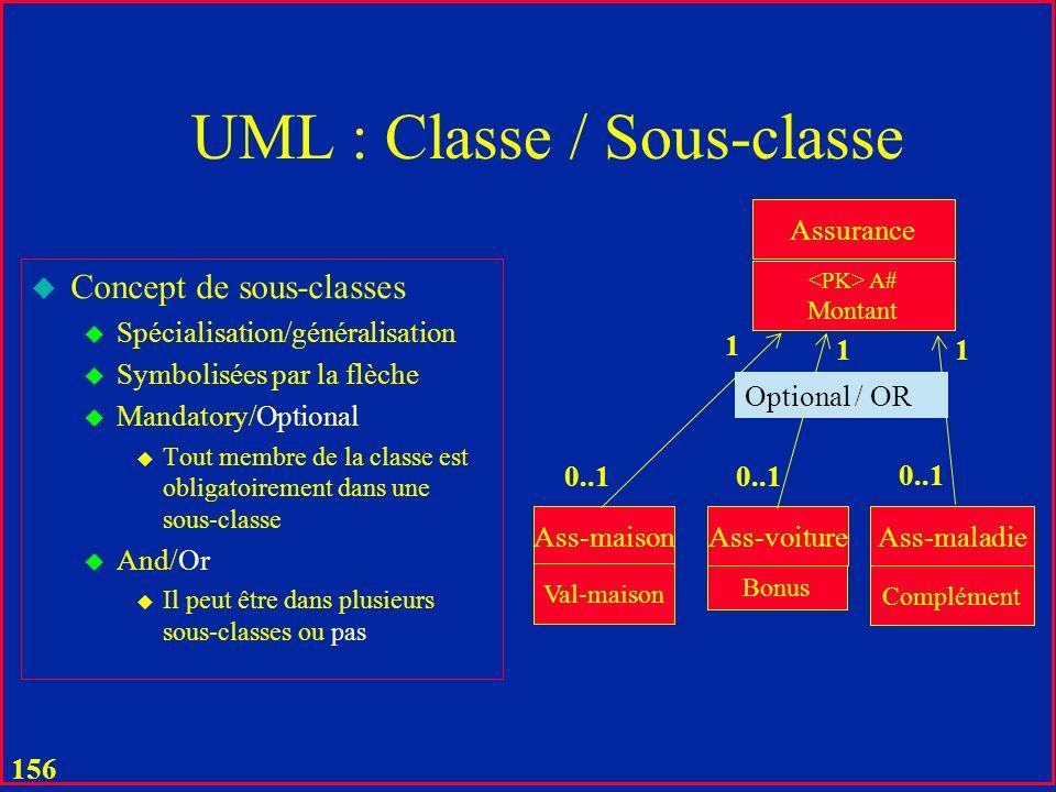 UML : Classe / Sous-classe