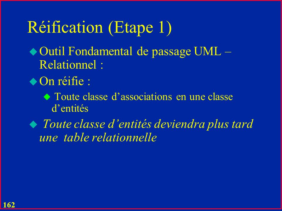 Réification (Etape 1) Outil Fondamental de passage UML – Relationnel :