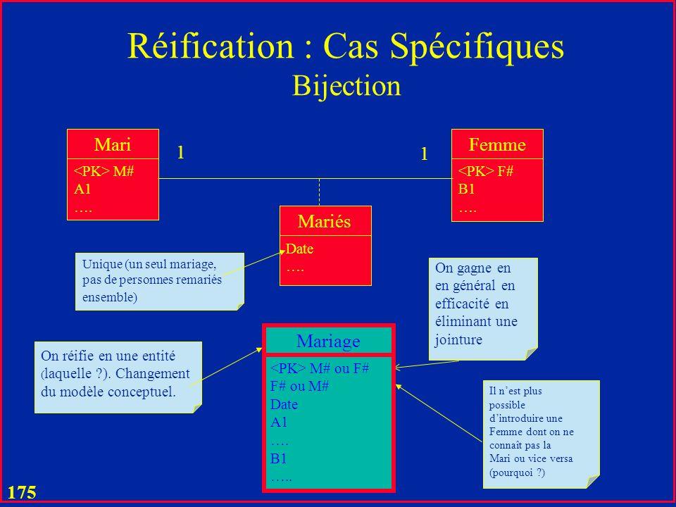 Réification : Cas Spécifiques Bijection