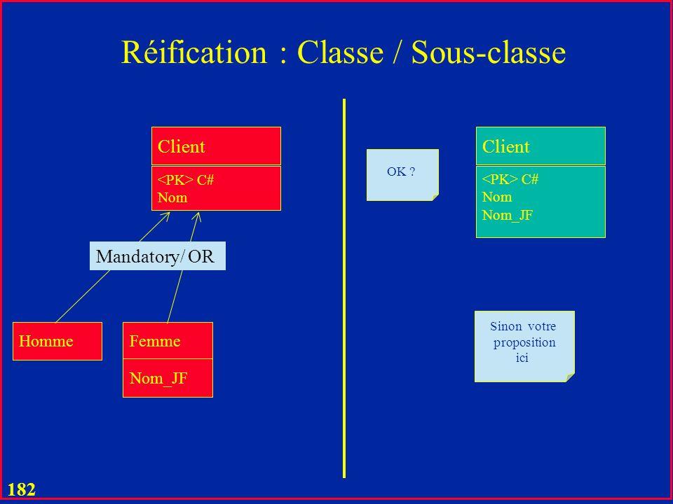 Réification : Classe / Sous-classe