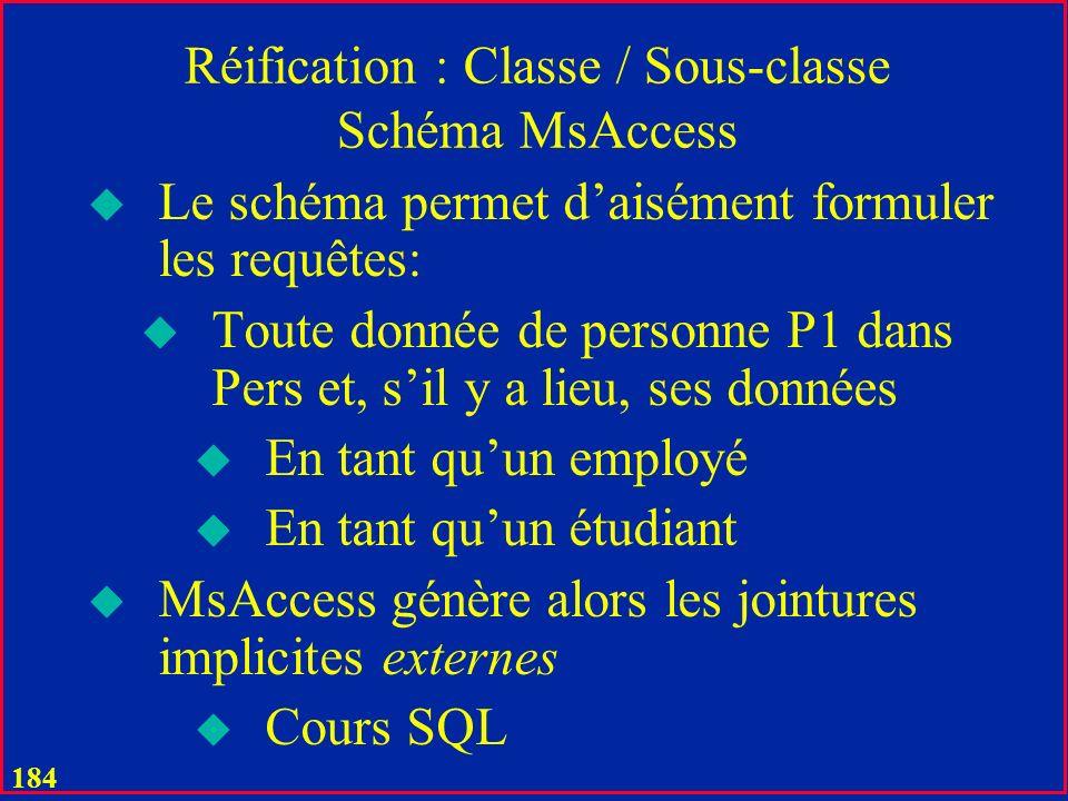Réification : Classe / Sous-classe Schéma MsAccess
