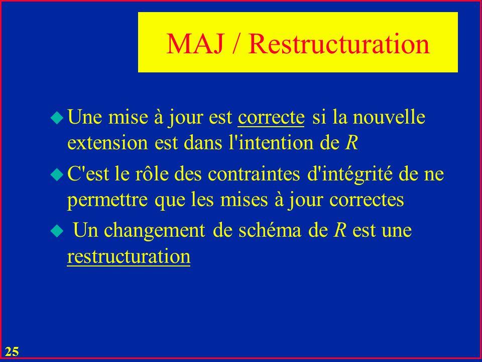 MAJ / Restructuration Une mise à jour est correcte si la nouvelle extension est dans l intention de R.