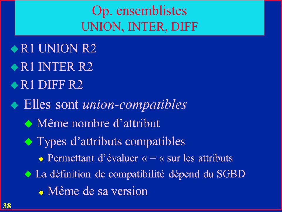 Op. ensemblistes UNION, INTER, DIFF R1 UNION R2 R1 INTER R2 R1 DIFF R2