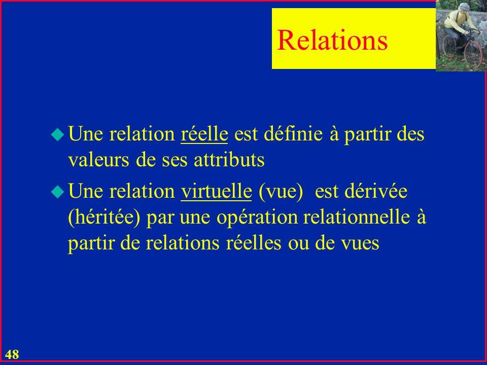 Relations Une relation réelle est définie à partir des valeurs de ses attributs.