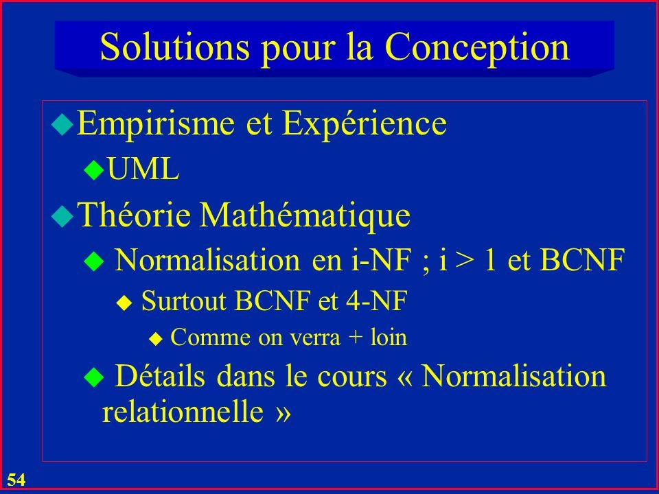 Solutions pour la Conception