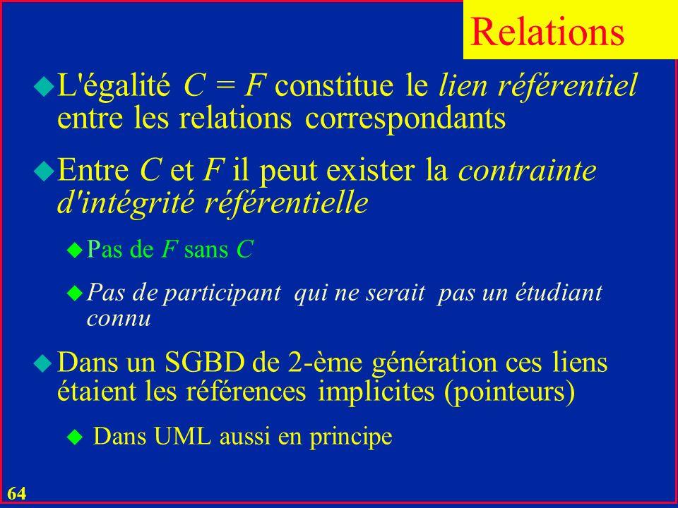 Relations L égalité C = F constitue le lien référentiel entre les relations correspondants.