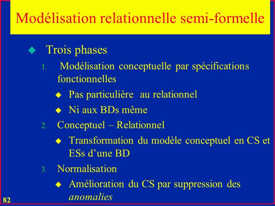 Modélisation relationnelle semi-formelle