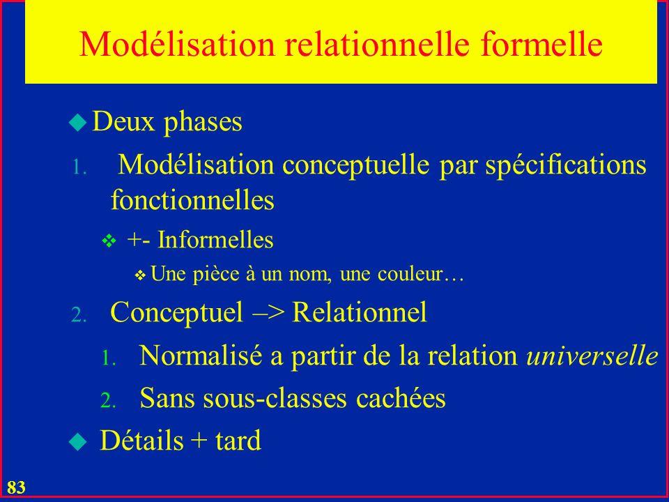 Modélisation relationnelle formelle