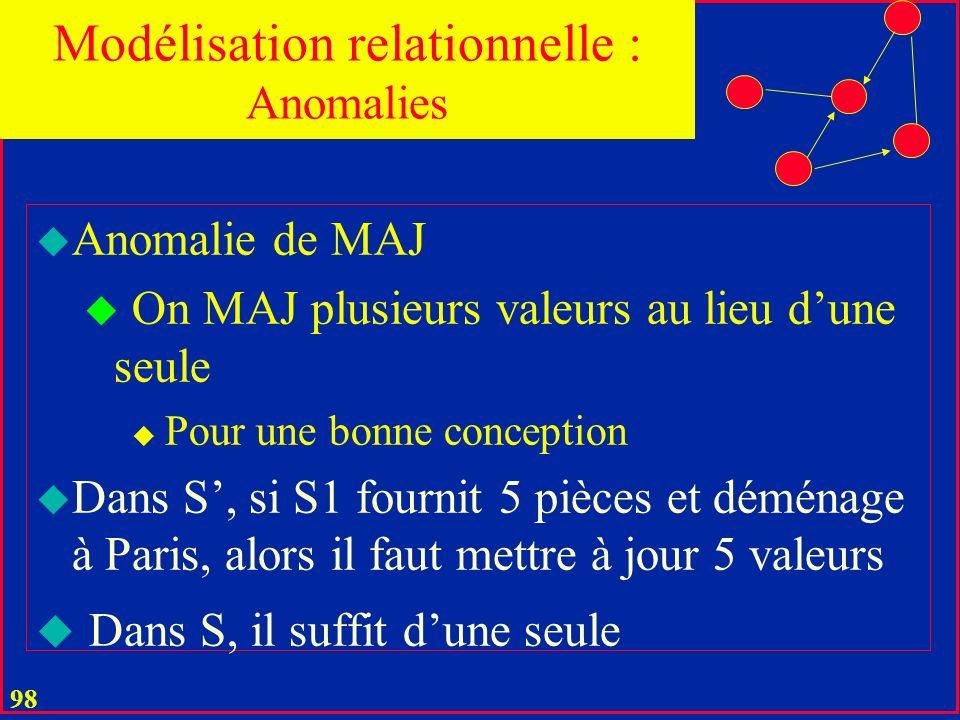 Modélisation relationnelle : Anomalies