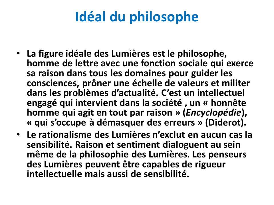 Idéal du philosophe