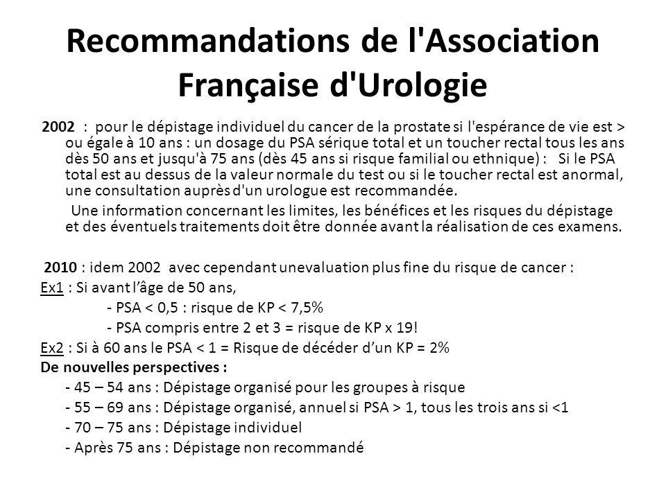 Recommandations de l Association Française d Urologie