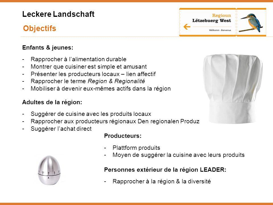Leckere Landschaft Objectifs Enfants & jeunes:
