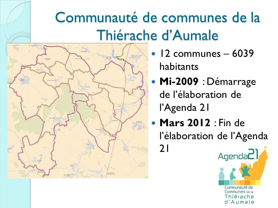 Communauté de communes de la Thiérache d'Aumale
