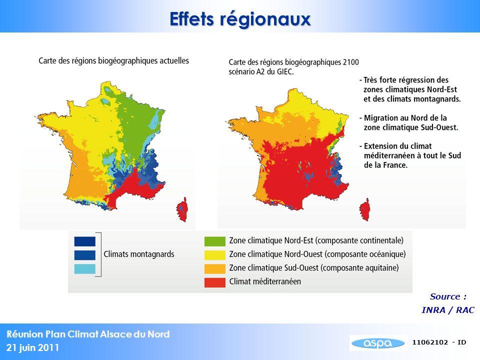 Effets régionaux