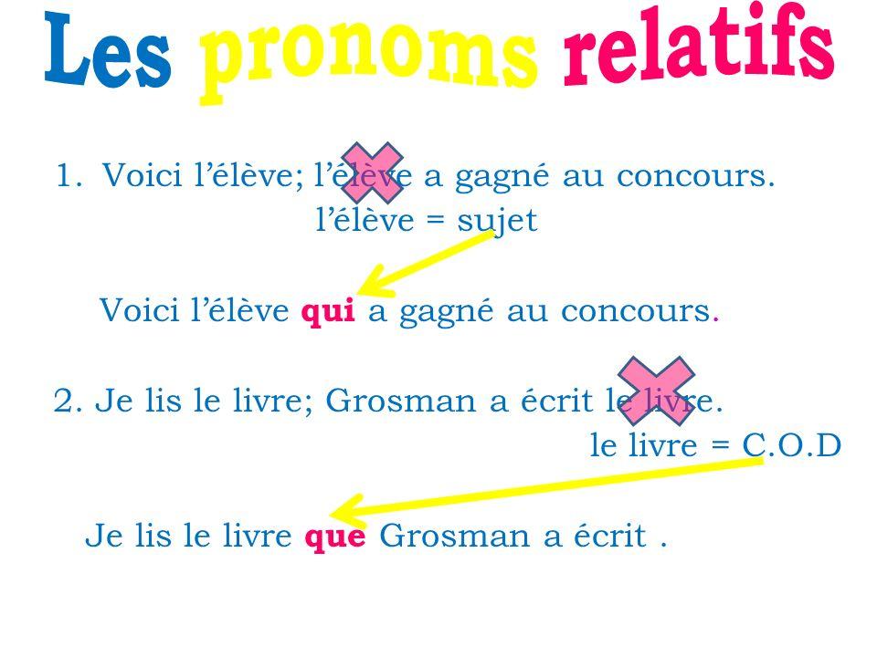 Les pronoms relatifs Voici l'élève; l'élève a gagné au concours.