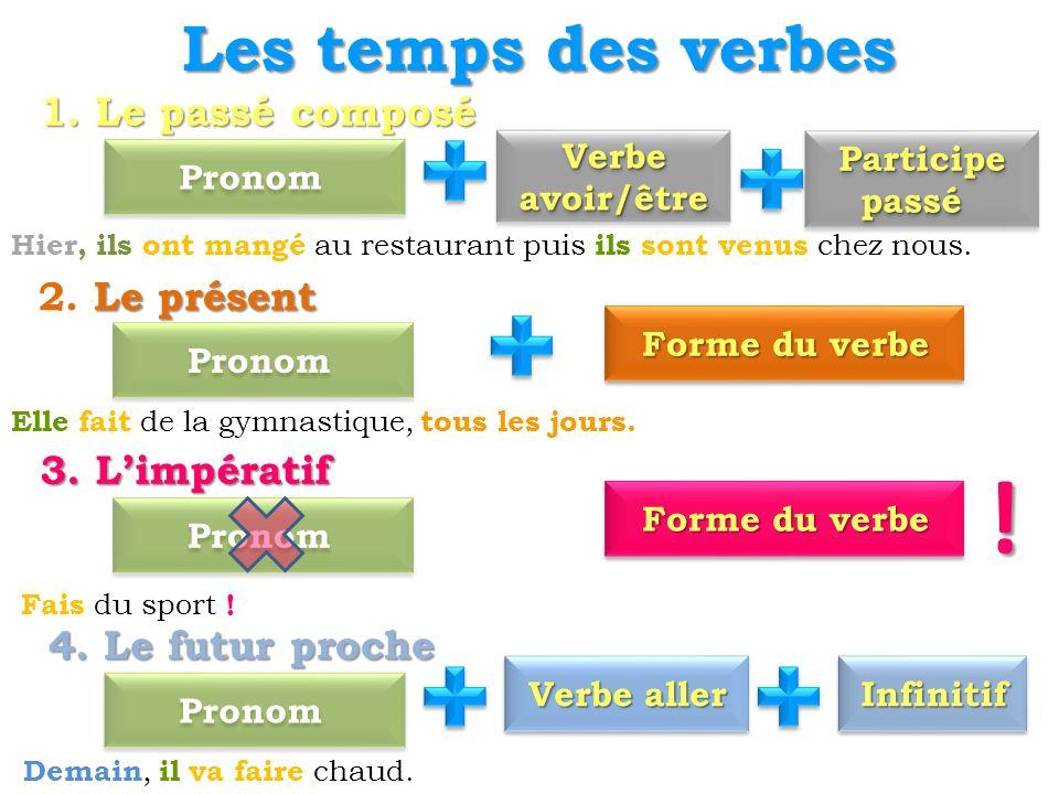 ! Les temps des verbes 1. Le passé composé 2. Le présent