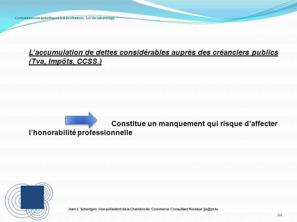 Connaissances spécifiques à la profession. Loi de cabaretage