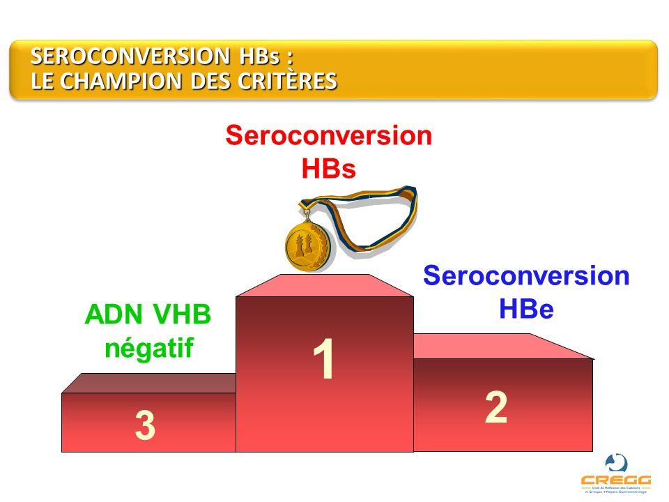 SEROCONVERSION HBs : LE CHAMPION DES CRITÈRES