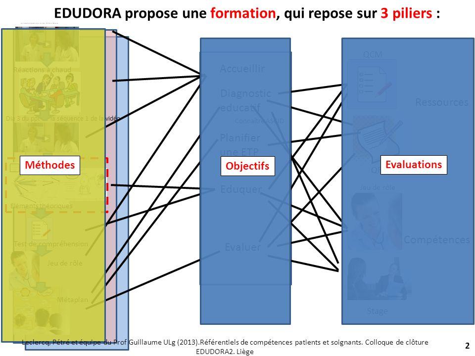 EDUDORA propose une formation, qui repose sur 3 piliers :
