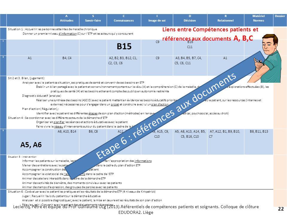 Etape 6 : références aux documents