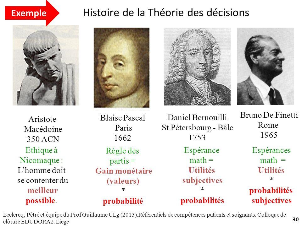 Histoire de la Théorie des décisions
