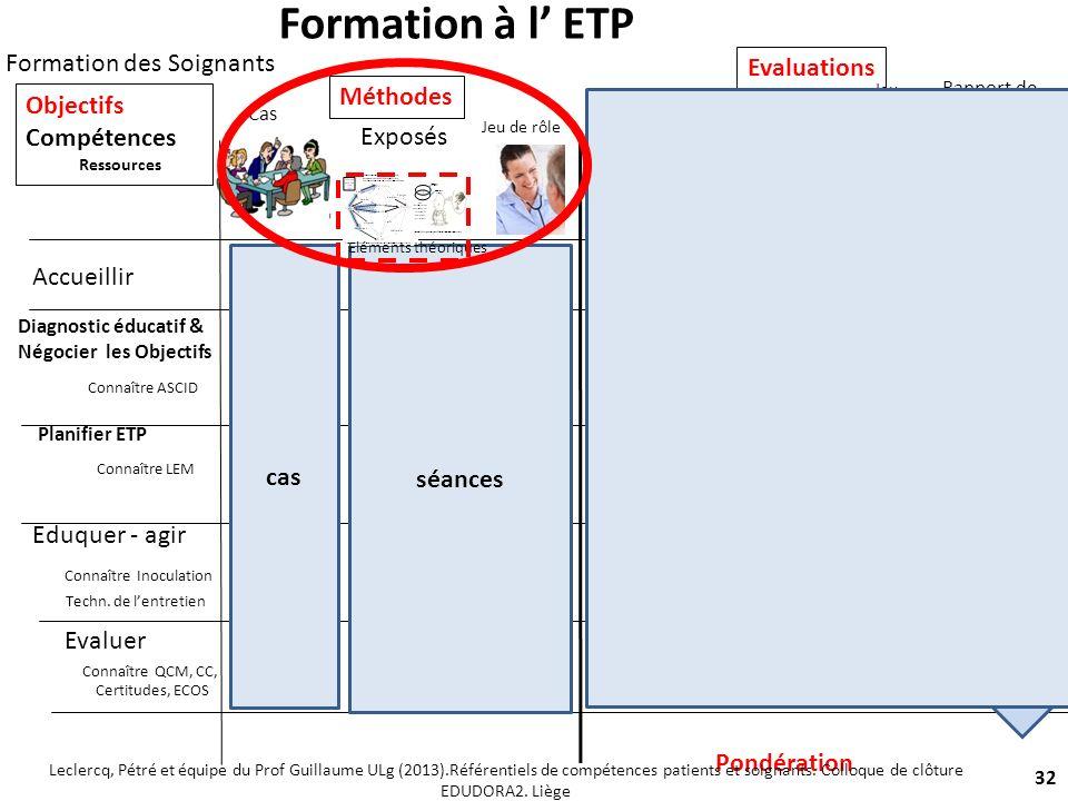 Formation à l' ETP 10 % 10 % 10 % 10 % 10 % Formation des Soignants