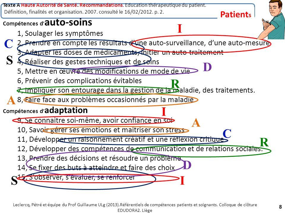 I C S D R A I A C R D S I Patients 1, Soulager les symptômes