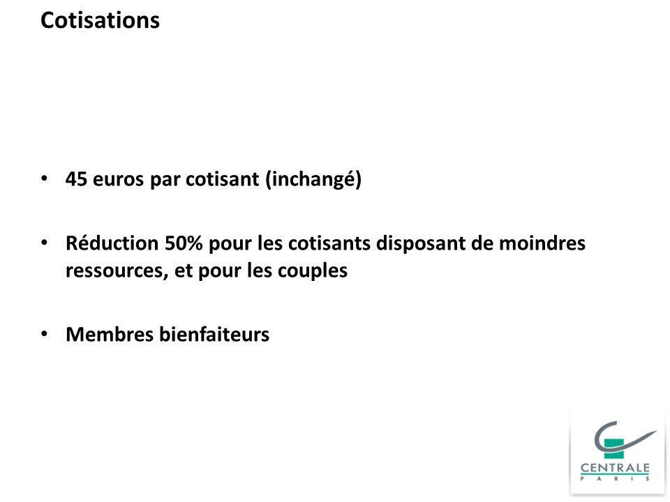 Cotisations 45 euros par cotisant (inchangé)
