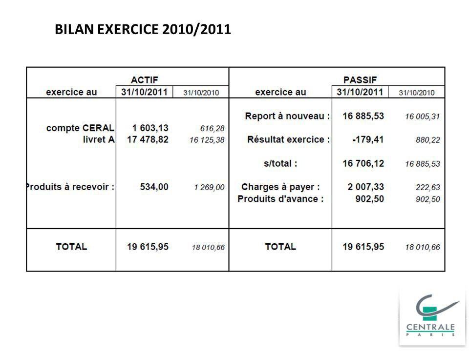 BILAN EXERCICE 2010/2011