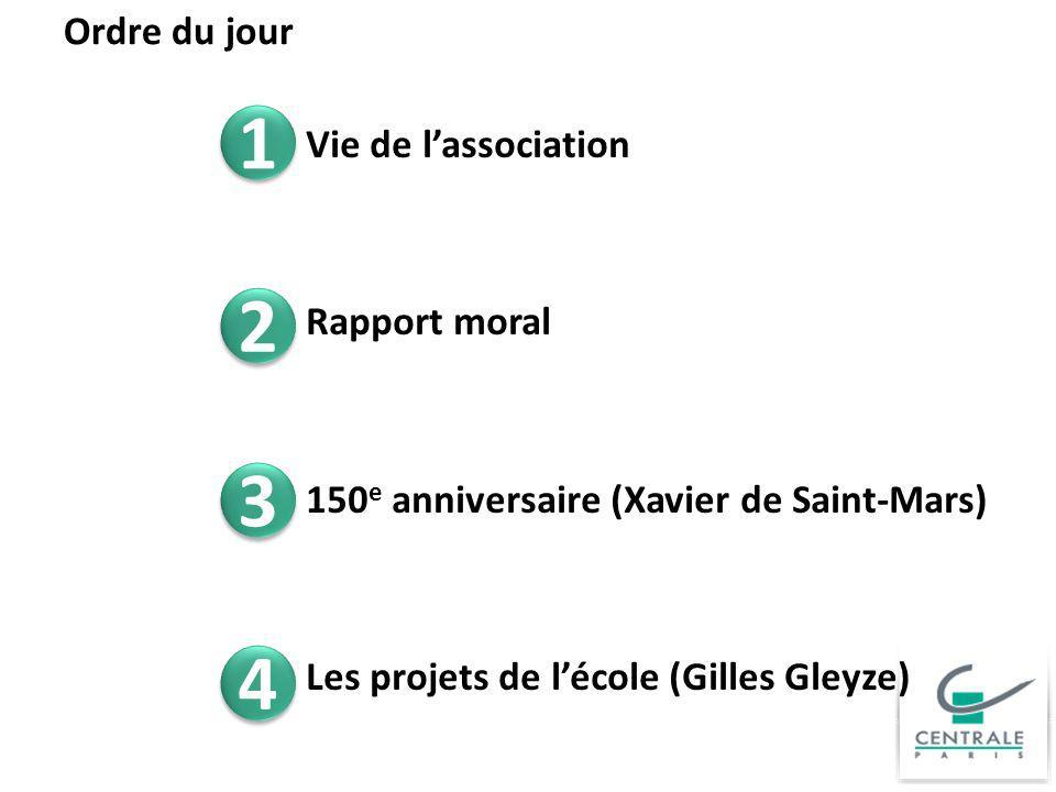 Ordre du jour 1. Vie de l'association Rapport moral 150e anniversaire (Xavier de Saint-Mars) Les projets de l'école (Gilles Gleyze)