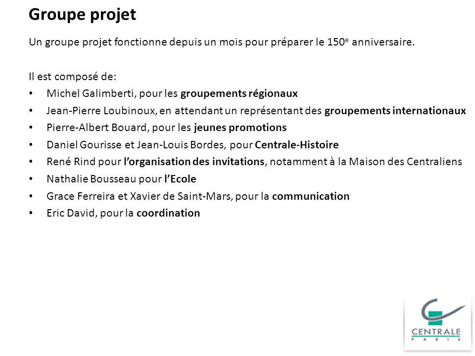 Groupe projet Un groupe projet fonctionne depuis un mois pour préparer le 150e anniversaire. Il est composé de: