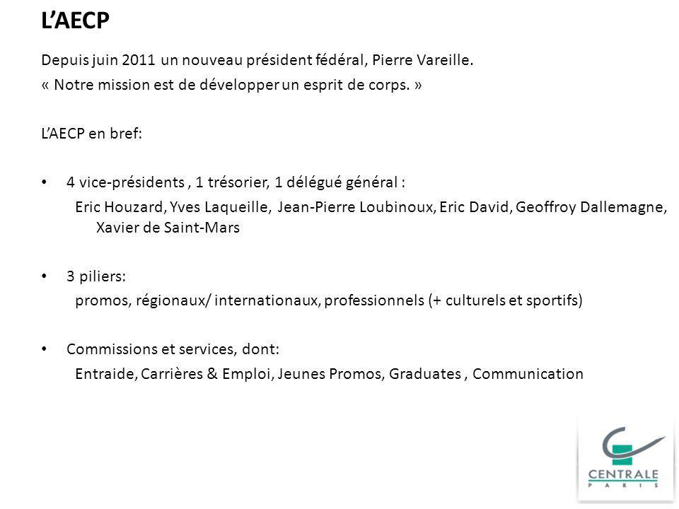 L'AECP Depuis juin 2011 un nouveau président fédéral, Pierre Vareille.