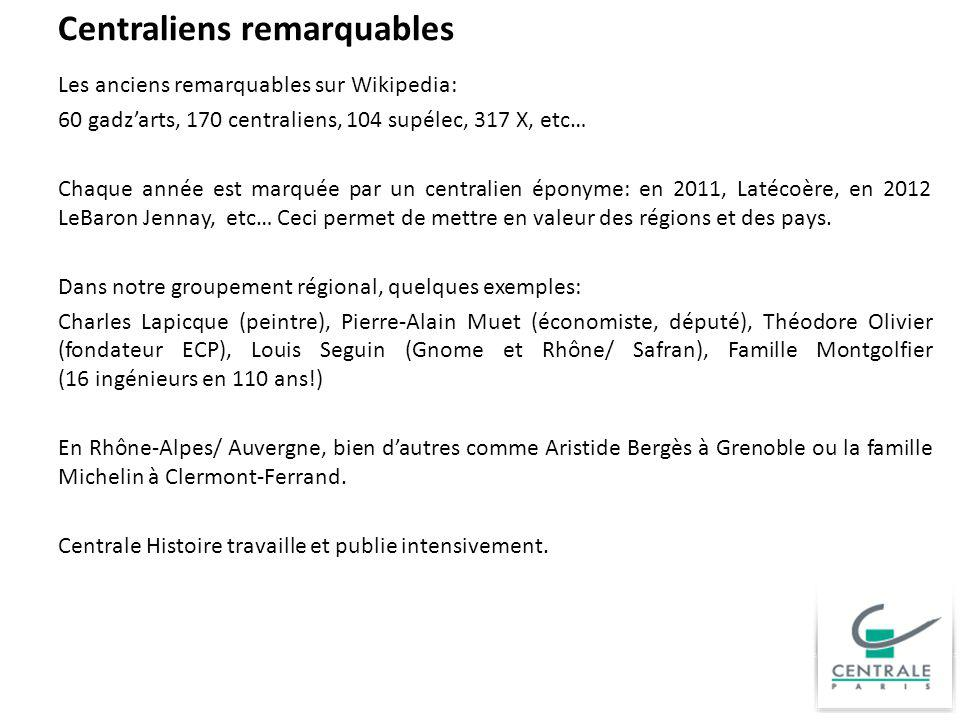 Centraliens remarquables