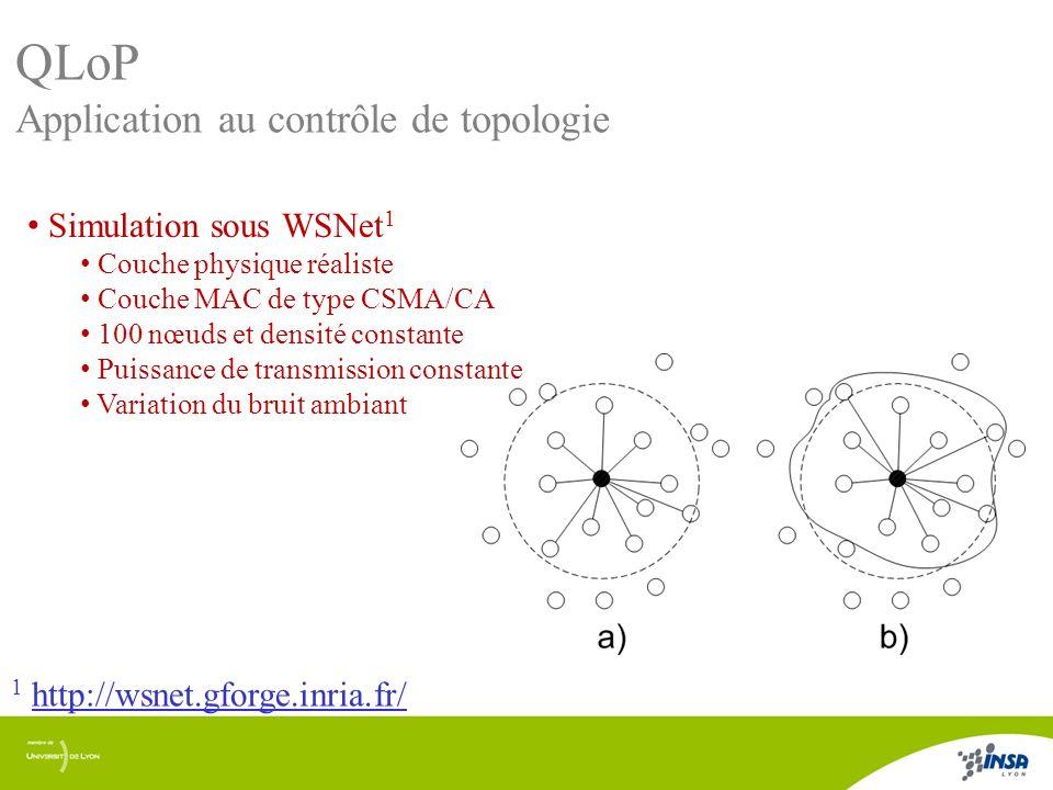 QLoP Application au contrôle de topologie Simulation sous WSNet1