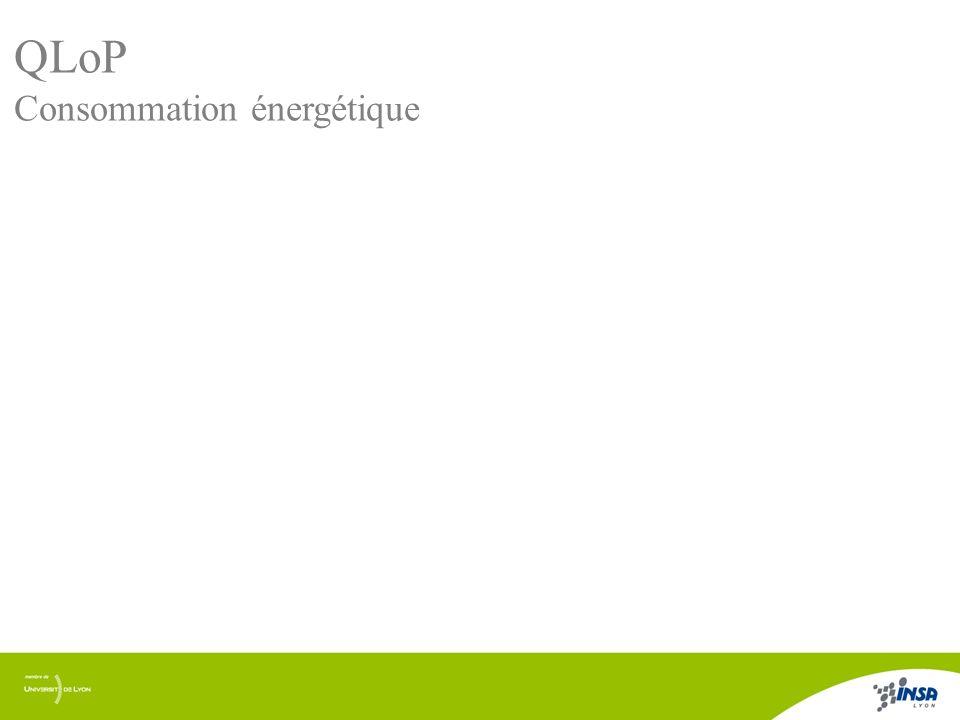 QLoP Consommation énergétique