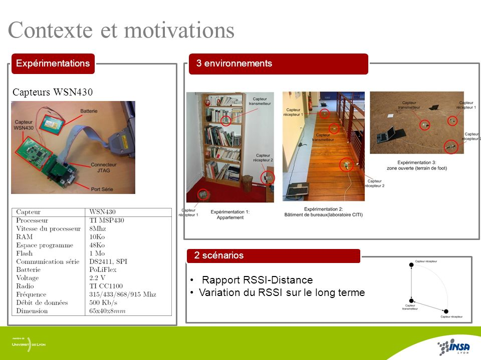 Contexte et motivations