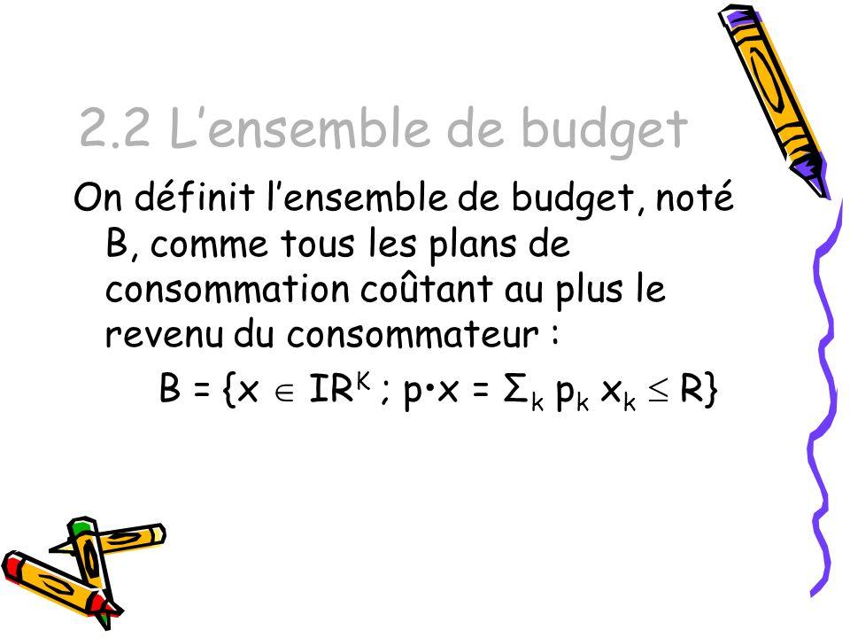 2.2 L'ensemble de budget On définit l'ensemble de budget, noté B, comme tous les plans de consommation coûtant au plus le revenu du consommateur :