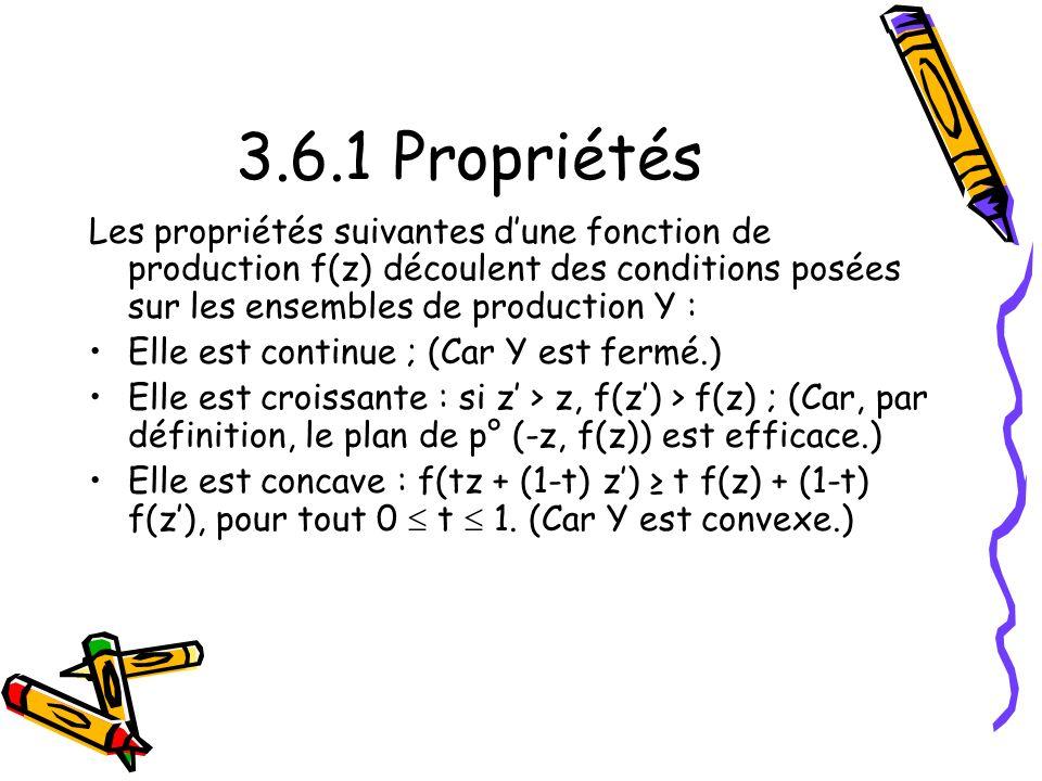 3.6.1 Propriétés Les propriétés suivantes d'une fonction de production f(z) découlent des conditions posées sur les ensembles de production Y :