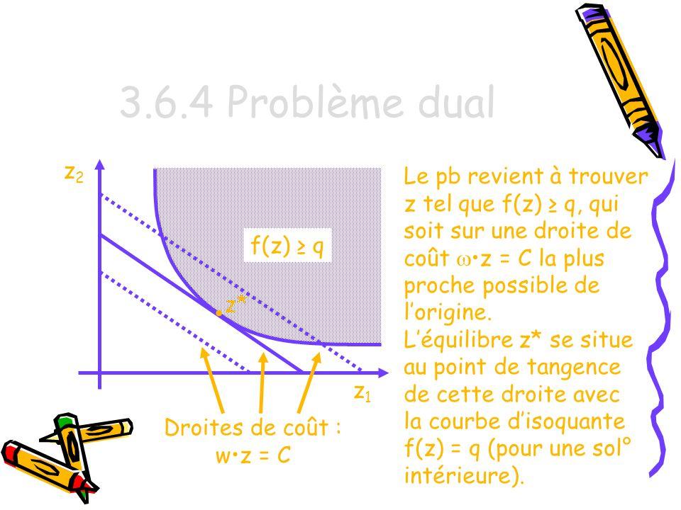 3.6.4 Problème dual • • z2 Le pb revient à trouver