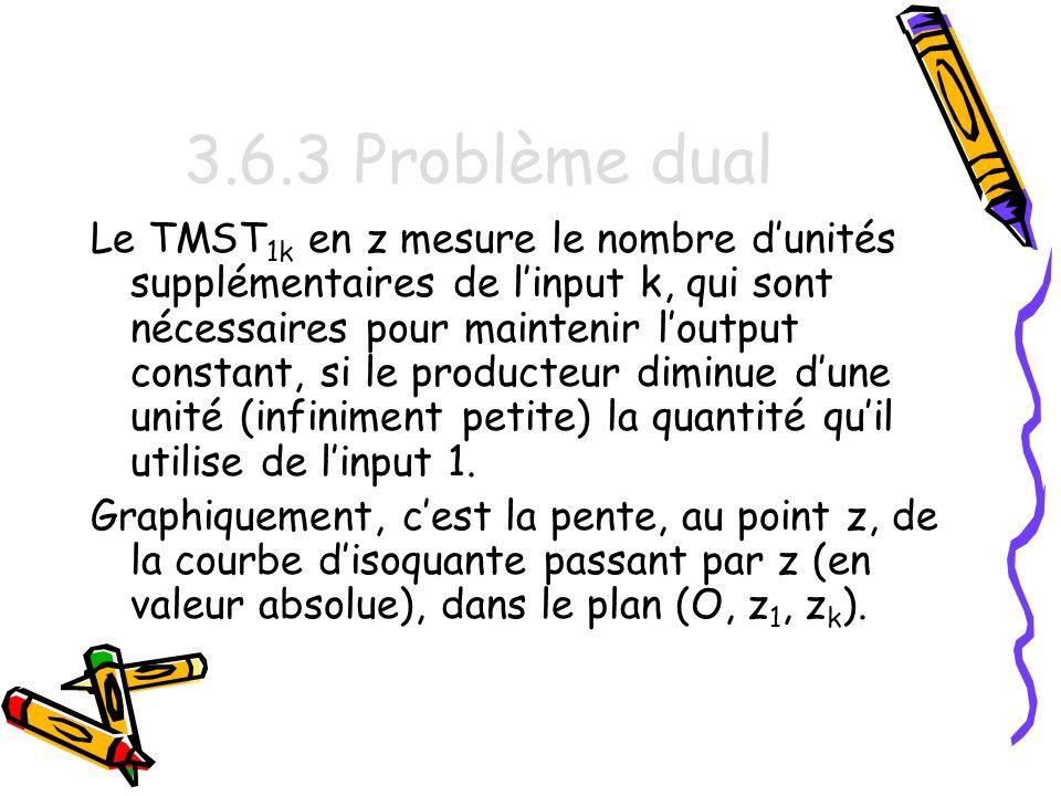 3.6.3 Problème dual
