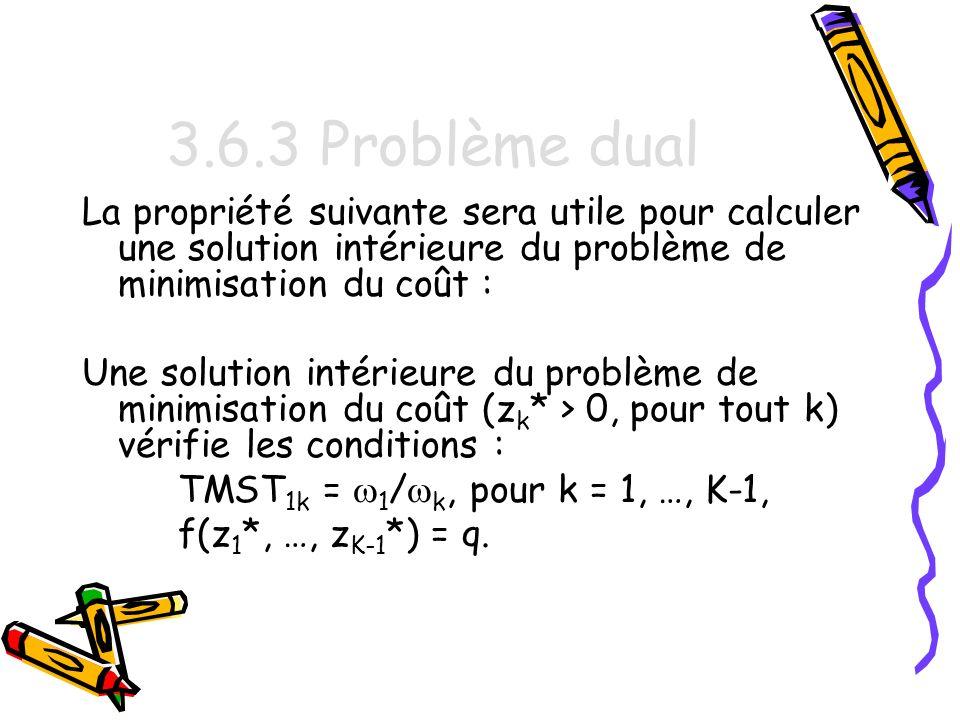 3.6.3 Problème dual La propriété suivante sera utile pour calculer une solution intérieure du problème de minimisation du coût :