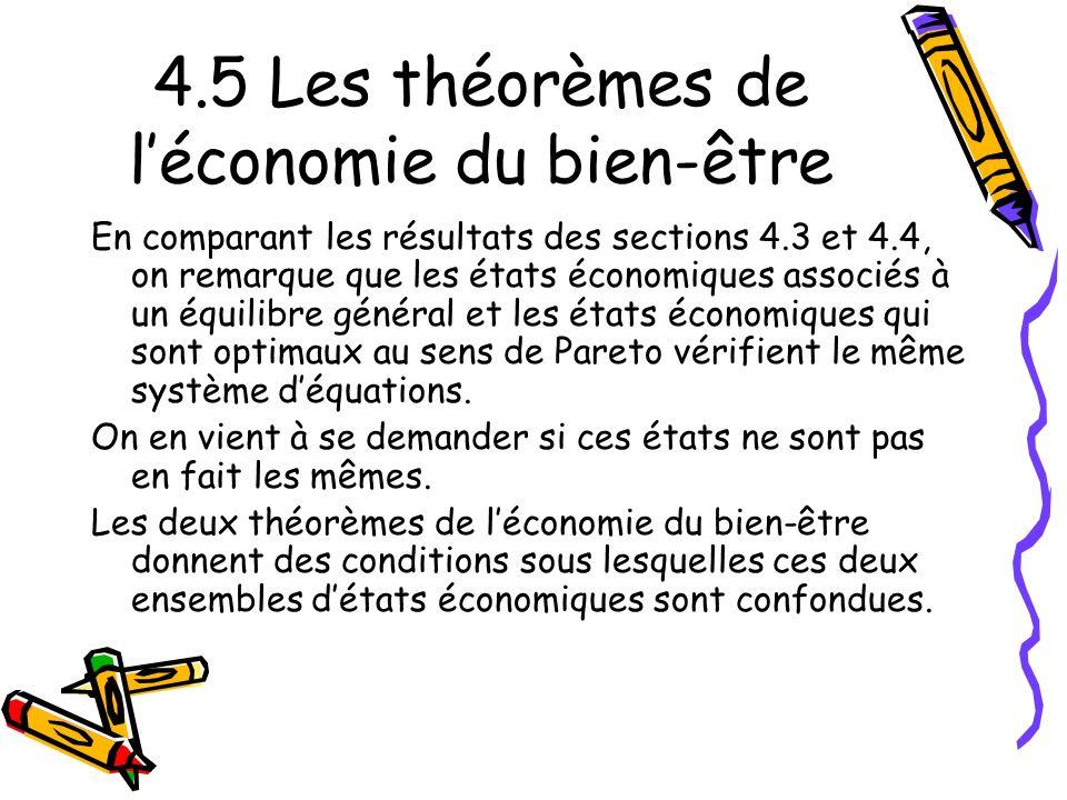 4.5 Les théorèmes de l'économie du bien-être