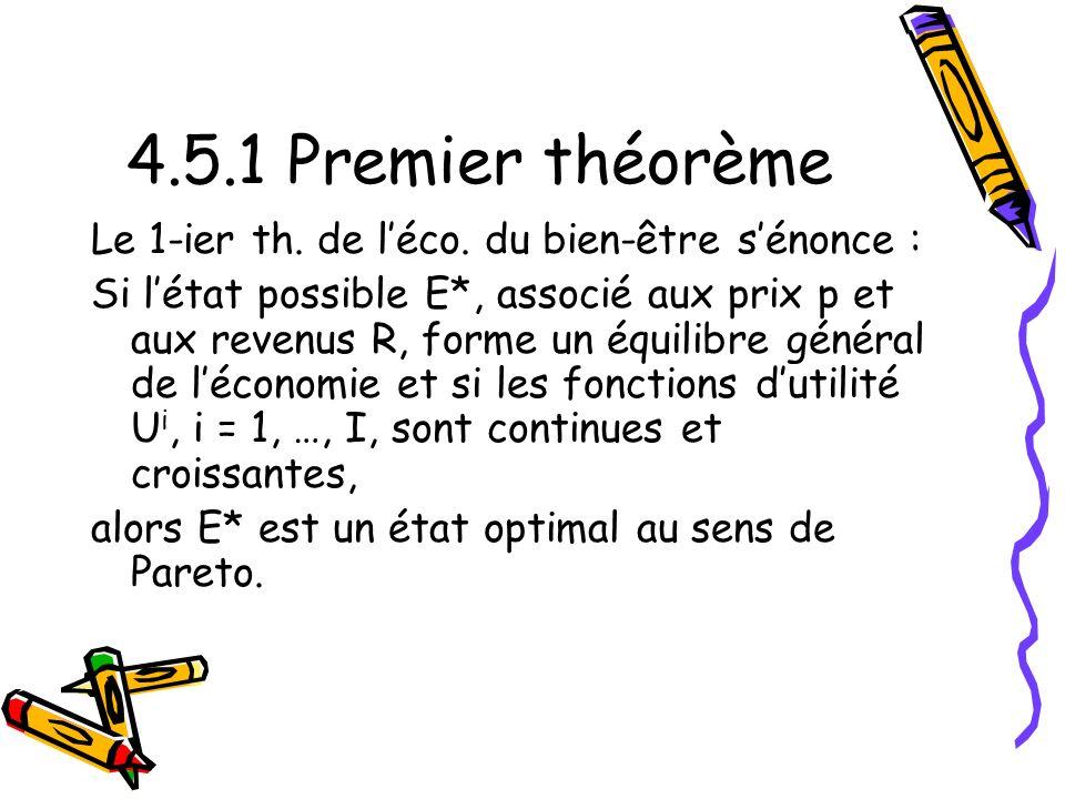 4.5.1 Premier théorème Le 1-ier th. de l'éco. du bien-être s'énonce :