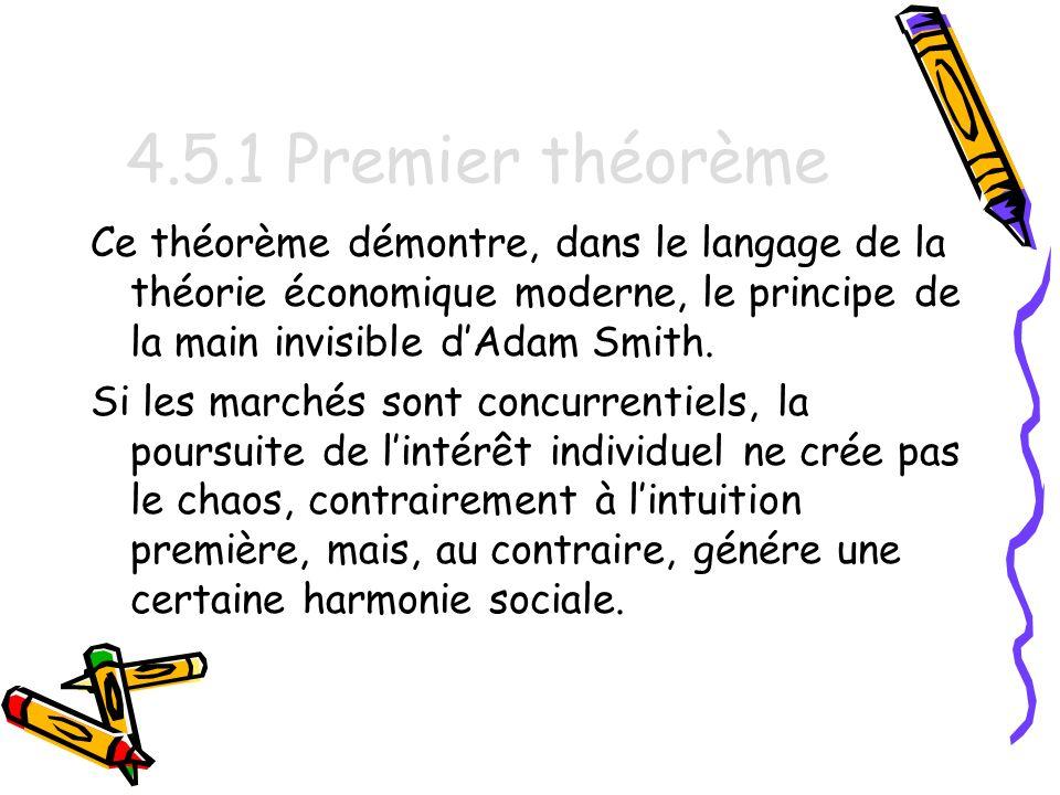 4.5.1 Premier théorème Ce théorème démontre, dans le langage de la théorie économique moderne, le principe de la main invisible d'Adam Smith.
