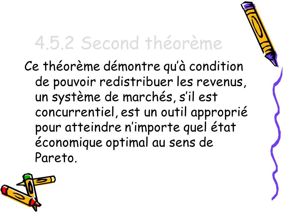 4.5.2 Second théorème