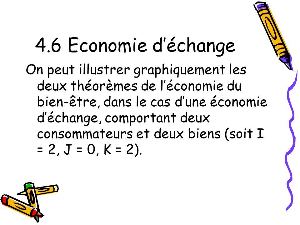 4.6 Economie d'échange