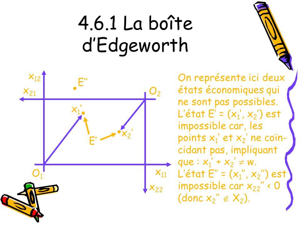 4.6.1 La boîte d'Edgeworth • • • x12 On représente ici deux E''