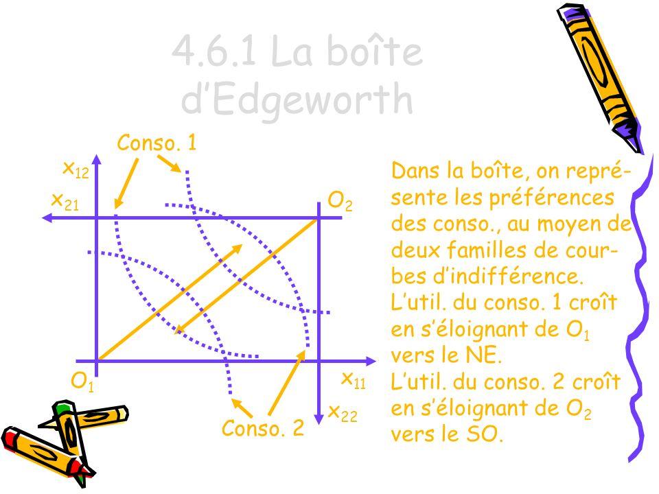 4.6.1 La boîte d'Edgeworth Conso. 1 x12 Dans la boîte, on repré-