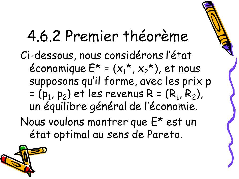 4.6.2 Premier théorème